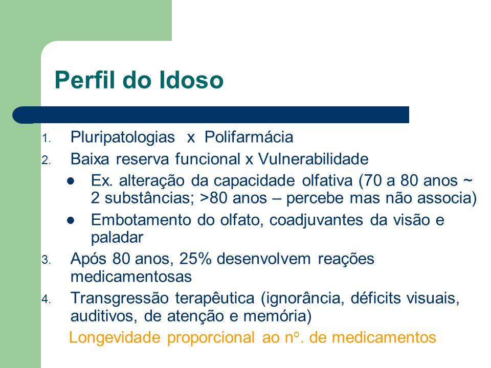 Perfil do Idoso Pluripatologias x Polifarmácia