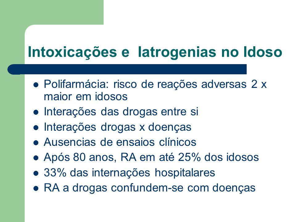 Intoxicações e Iatrogenias no Idoso