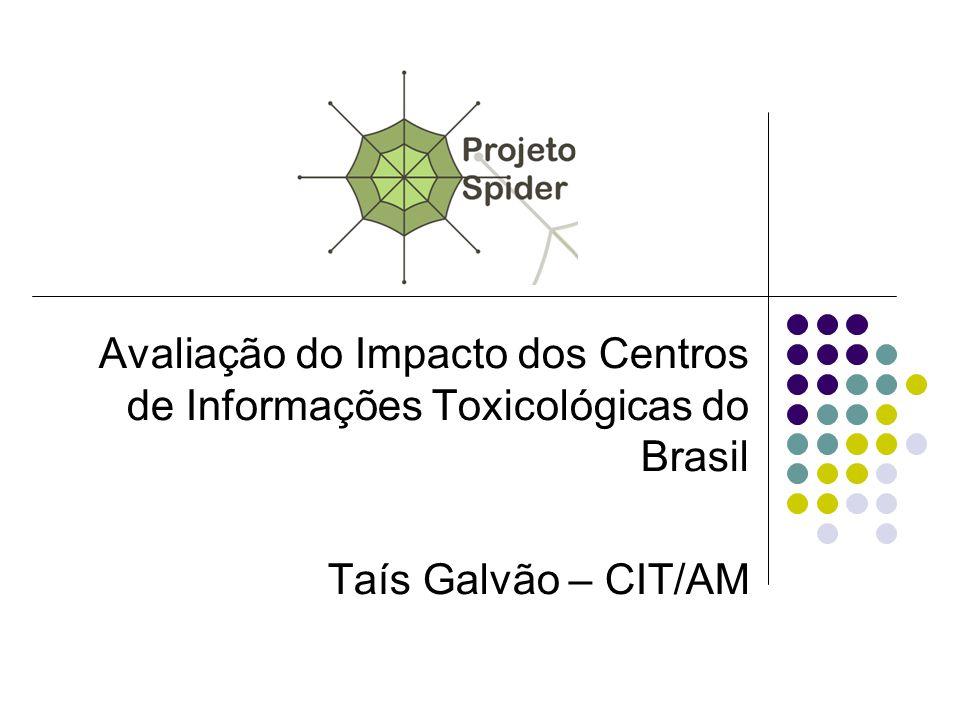 Avaliação do Impacto dos Centros de Informações Toxicológicas do Brasil