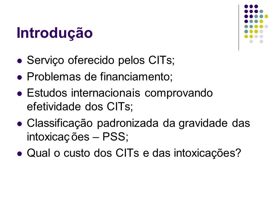 Introdução Serviço oferecido pelos CITs; Problemas de financiamento;