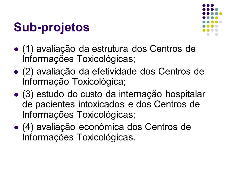 Sub-projetos (1) avaliação da estrutura dos Centros de Informações Toxicológicas;