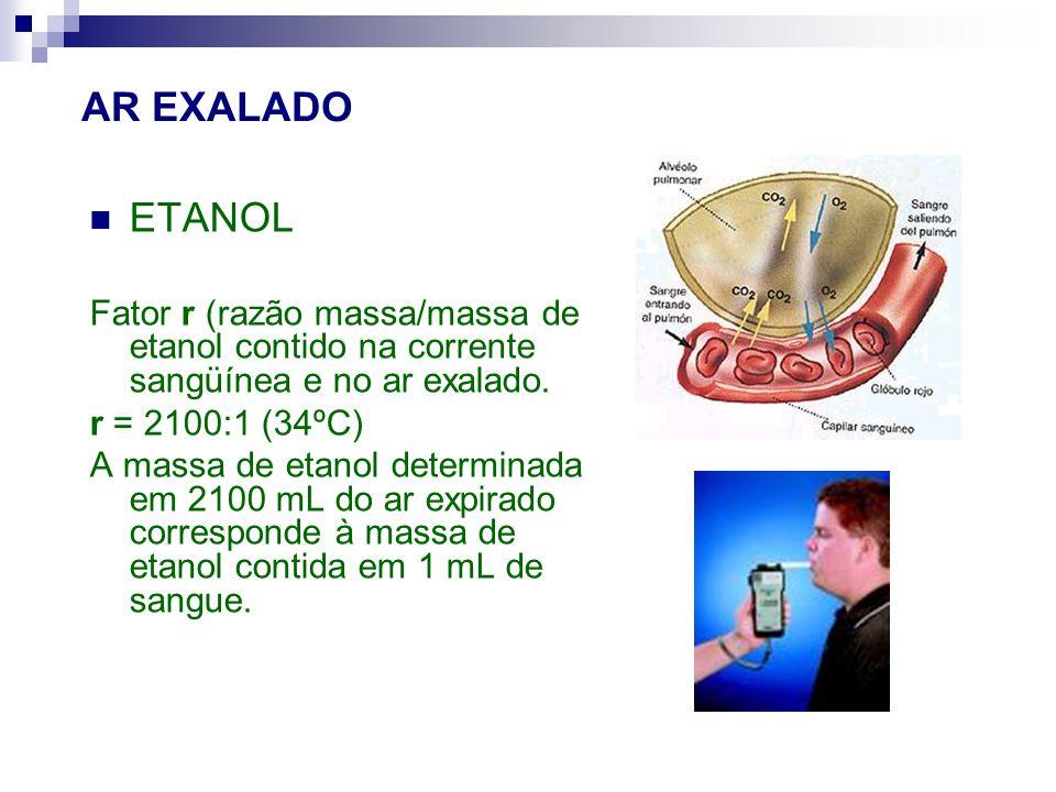 AR EXALADO ETANOL. Fator r (razão massa/massa de etanol contido na corrente sangüínea e no ar exalado.