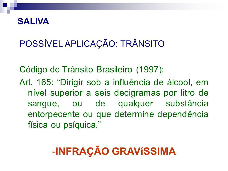 -INFRAÇÃO GRAVíSSIMA SALIVA POSSÍVEL APLICAÇÃO: TRÂNSITO