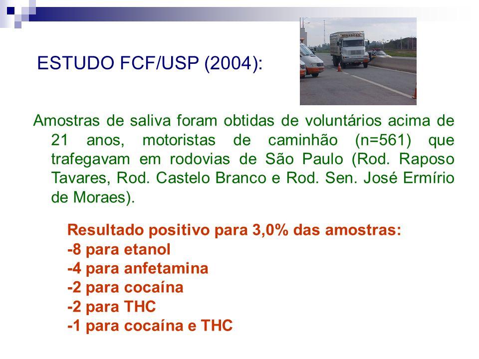 ESTUDO FCF/USP (2004):