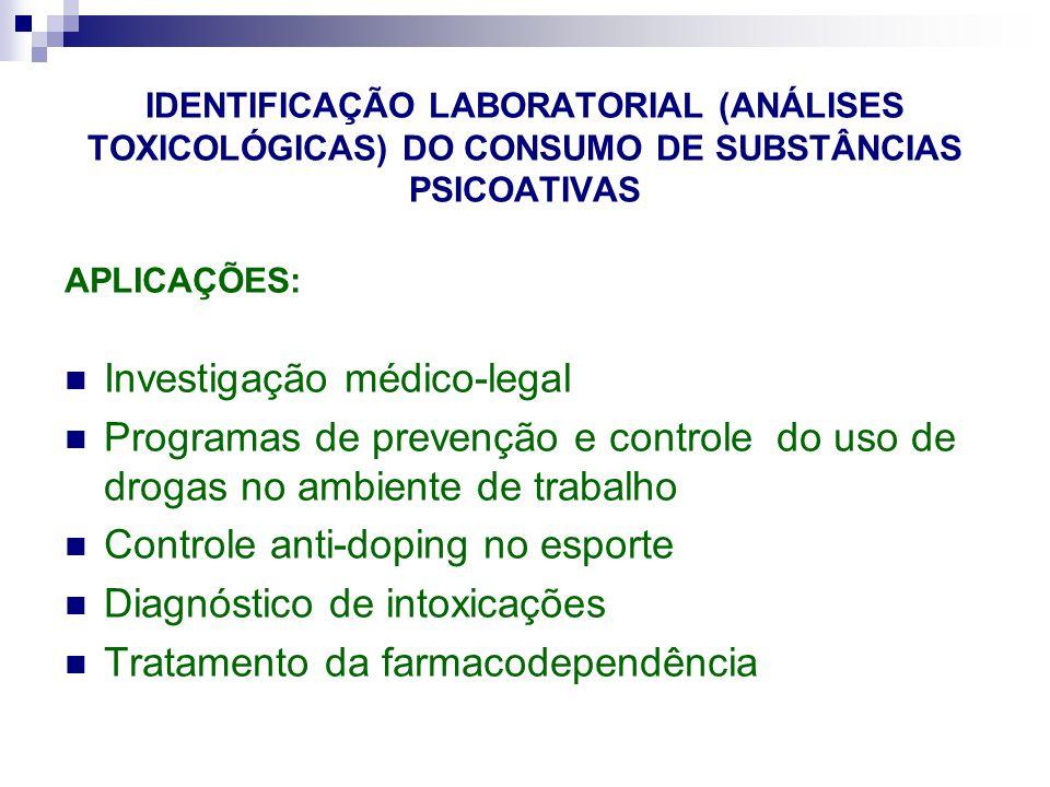 Investigação médico-legal