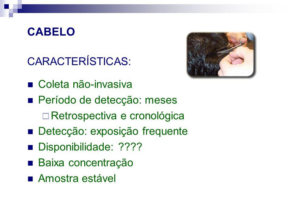 CABELO CARACTERÍSTICAS: Coleta não-invasiva Período de detecção: meses