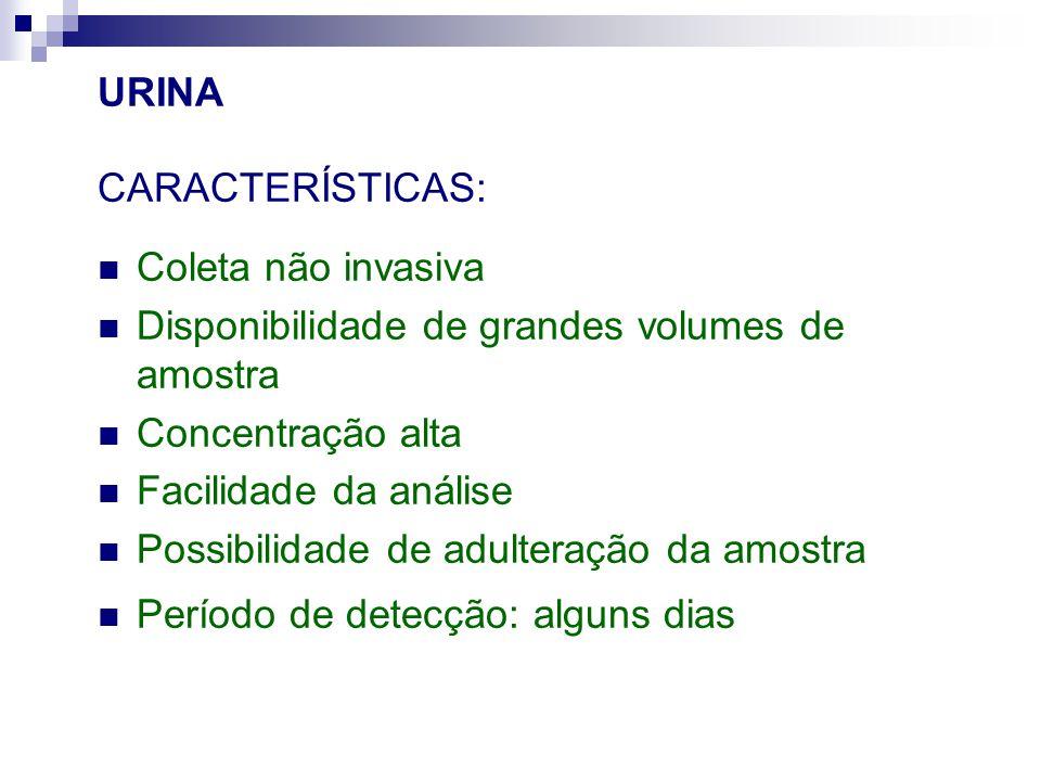 URINA CARACTERÍSTICAS: Coleta não invasiva. Disponibilidade de grandes volumes de amostra. Concentração alta.