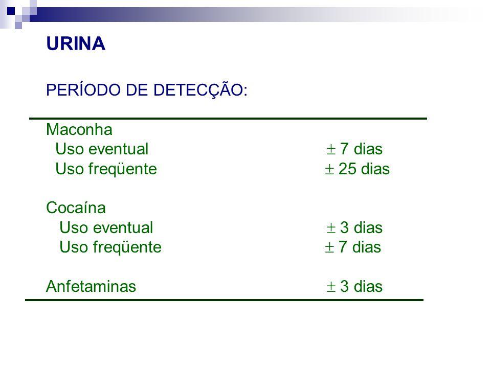 URINA PERÍODO DE DETECÇÃO: Maconha Uso eventual  7 dias