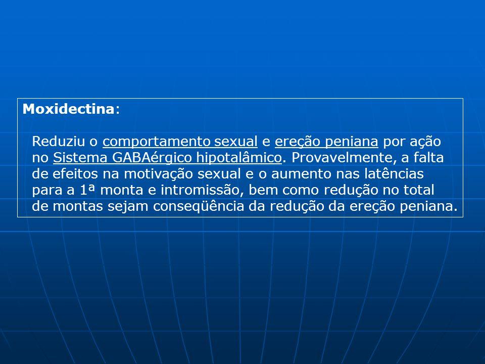 Moxidectina: Reduziu o comportamento sexual e ereção peniana por ação. no Sistema GABAérgico hipotalâmico. Provavelmente, a falta.