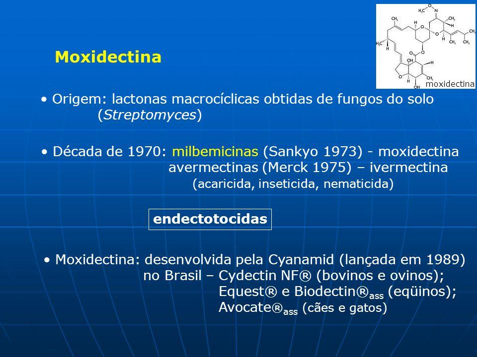 Moxidectina Origem: lactonas macrocíclicas obtidas de fungos do solo