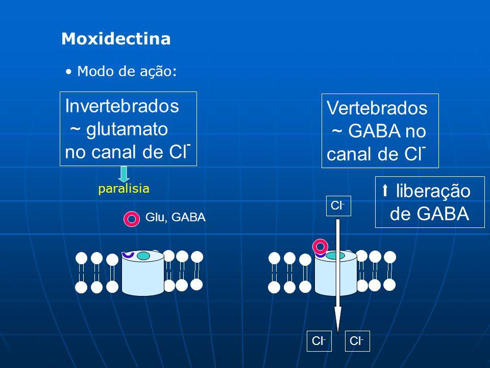 Invertebrados Vertebrados ~ glutamato ~ GABA no no canal de Cl-