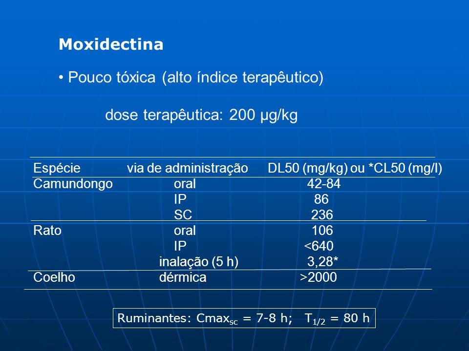 Pouco tóxica (alto índice terapêutico) dose terapêutica: 200 µg/kg