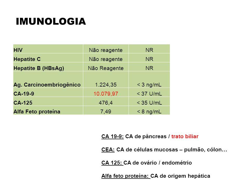 IMUNOLOGIA HIV Não reagente NR Hepatite C Hepatite B (HBsAg)