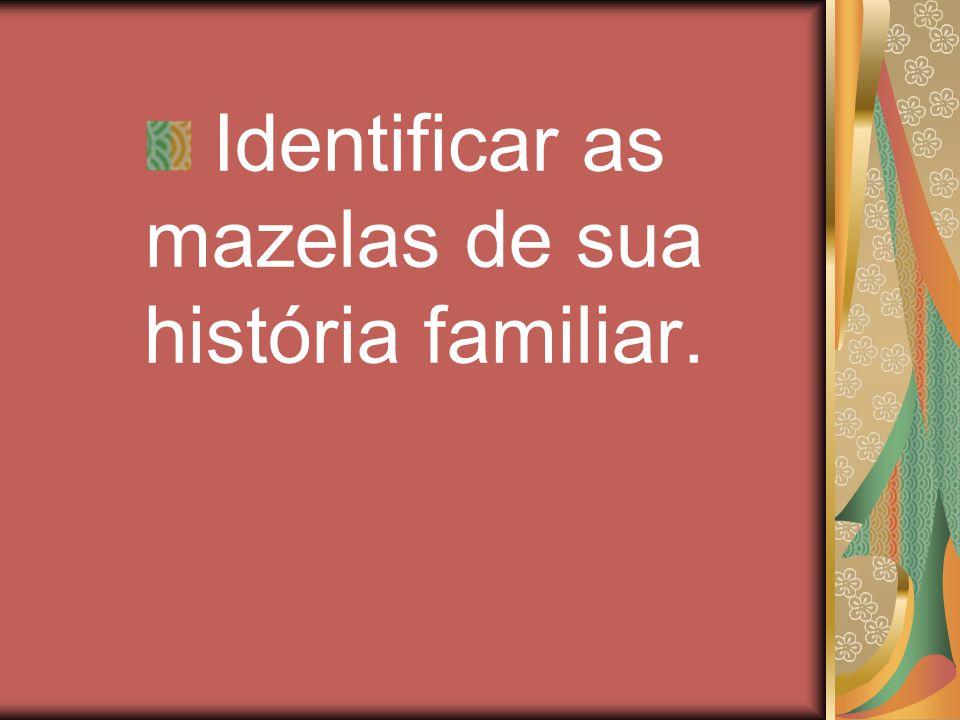 Identificar as mazelas de sua história familiar.