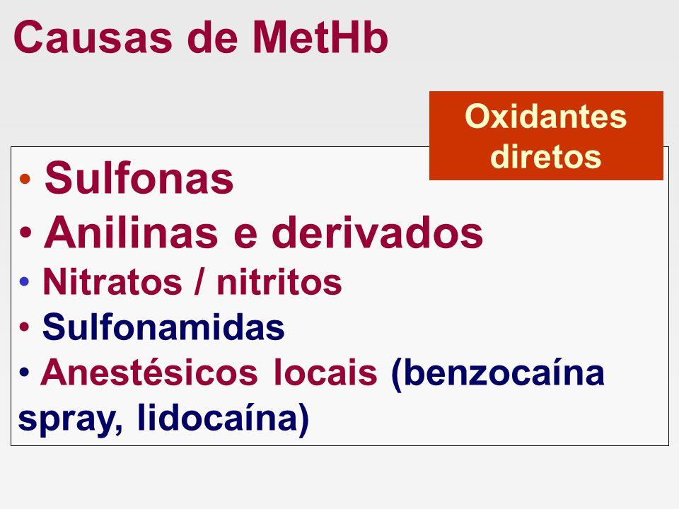 Causas de MetHb Anilinas e derivados Sulfonas Nitratos / nitritos