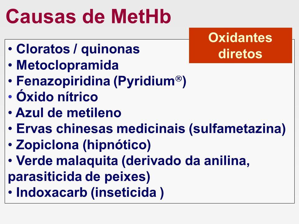 Causas de MetHb Oxidantes diretos Cloratos / quinonas Metoclopramida
