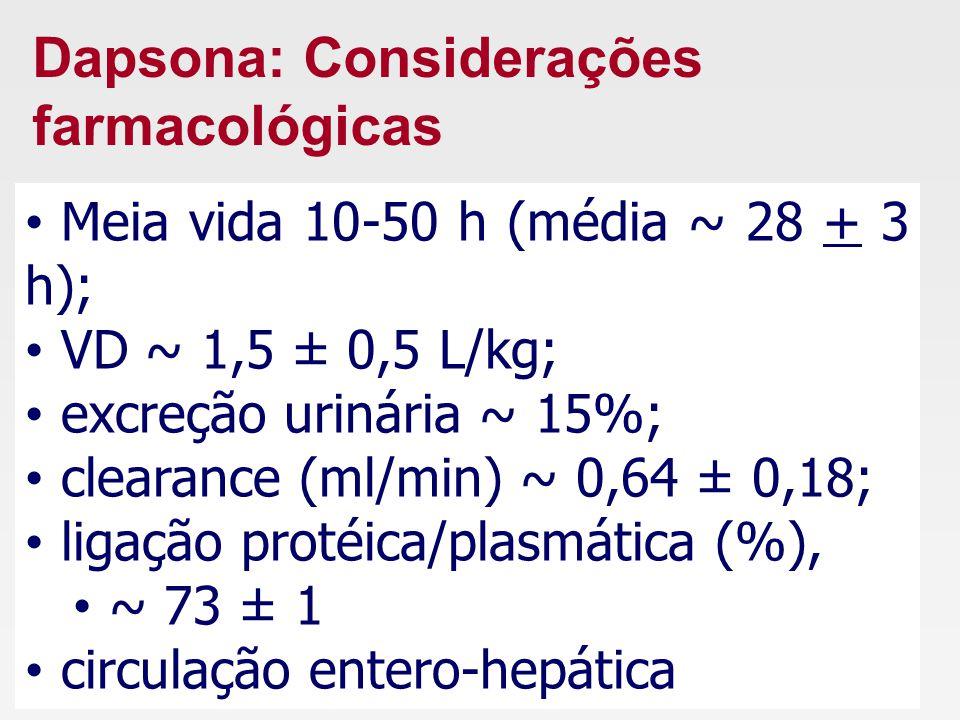 Dapsona: Considerações farmacológicas