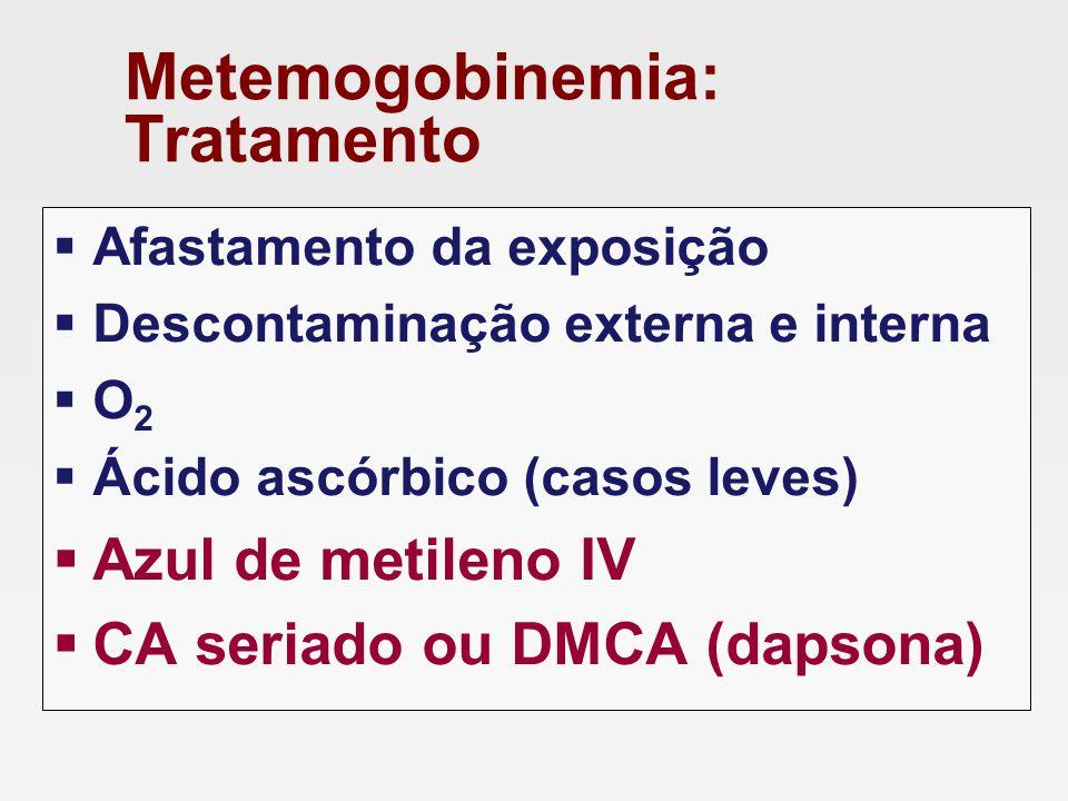 Metemogobinemia: Tratamento