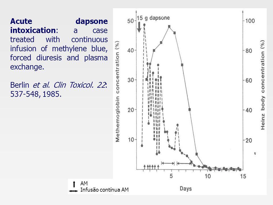 Berlin et al. Clin Toxicol. 22: 537-548, 1985.