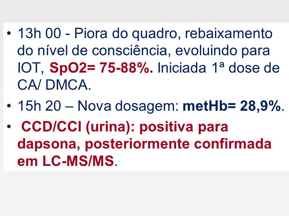 13h 00 - Piora do quadro, rebaixamento do nível de consciência, evoluindo para IOT, SpO2= 75-88%. Iniciada 1ª dose de CA/ DMCA.