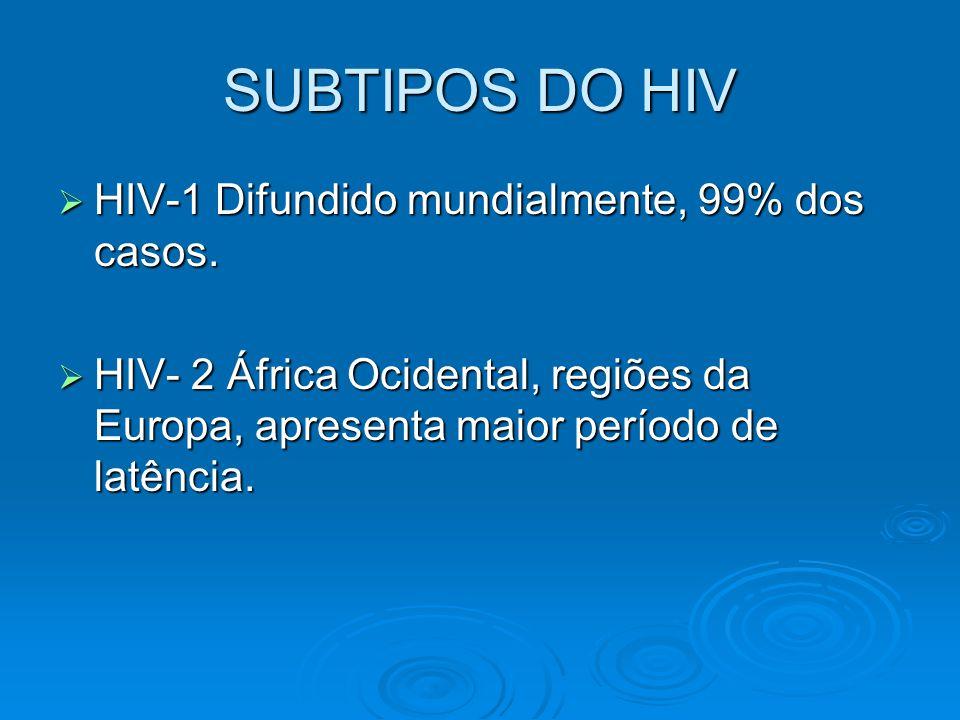 SUBTIPOS DO HIV HIV-1 Difundido mundialmente, 99% dos casos.