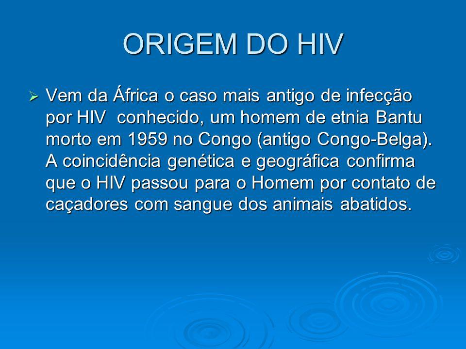ORIGEM DO HIV