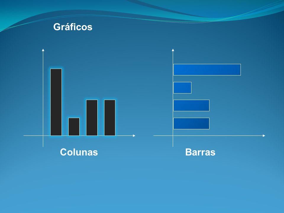 Gráficos Colunas Barras