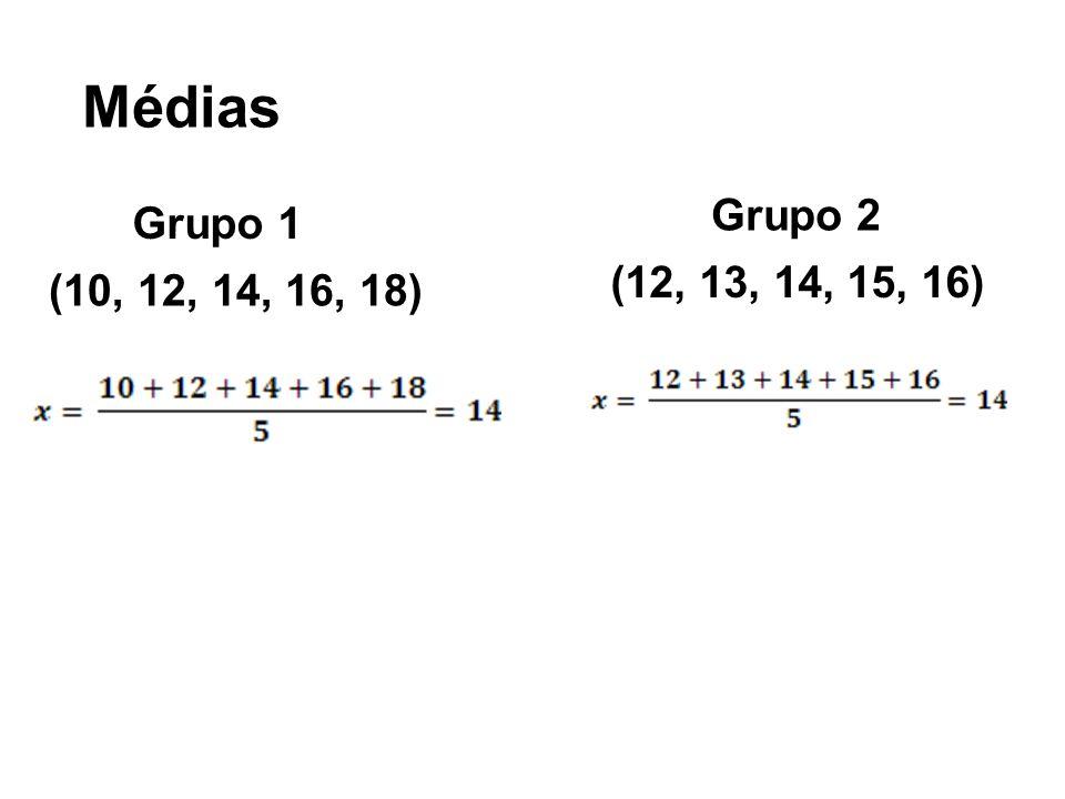 Médias Grupo 2 Grupo 1 (12, 13, 14, 15, 16) (10, 12, 14, 16, 18)