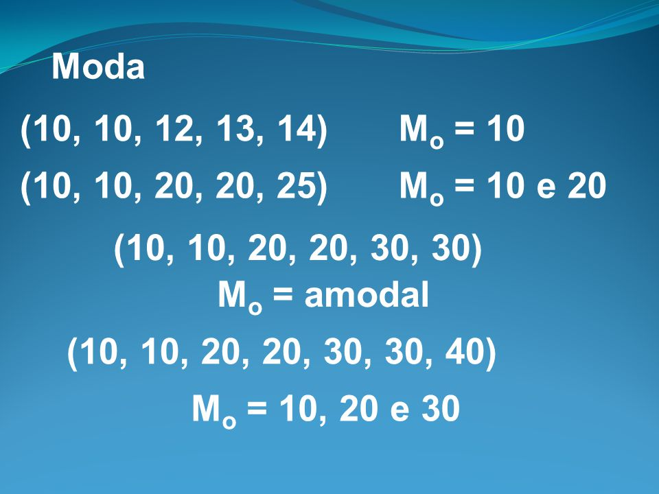 Moda (10, 10, 12, 13, 14) Mo = 10. (10, 10, 20, 20, 25) Mo = 10 e 20. (10, 10, 20, 20, 30, 30) Mo = amodal.