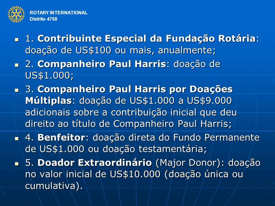 2. Companheiro Paul Harris: doação de US$1.000;