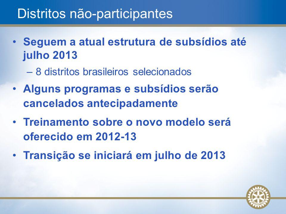 Distritos não-participantes
