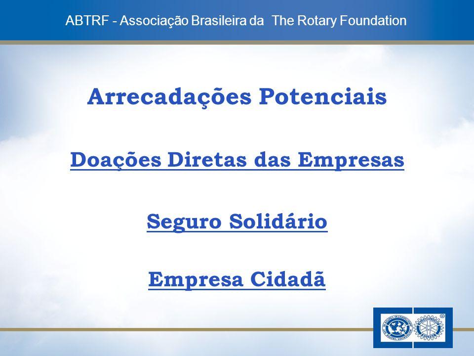 Arrecadações Potenciais Doações Diretas das Empresas