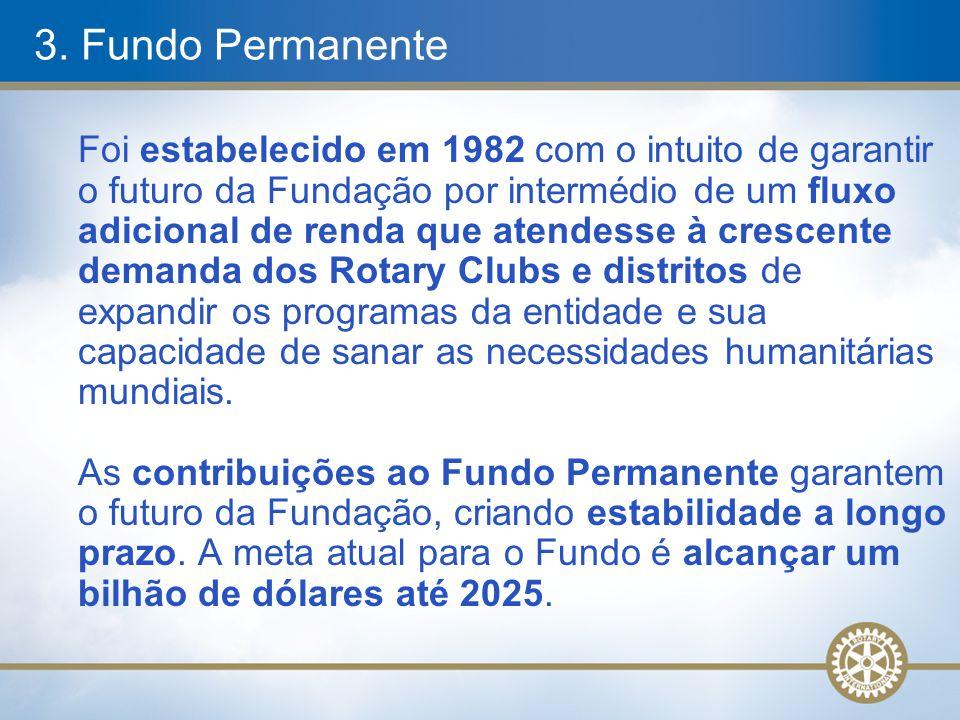 3. Fundo Permanente