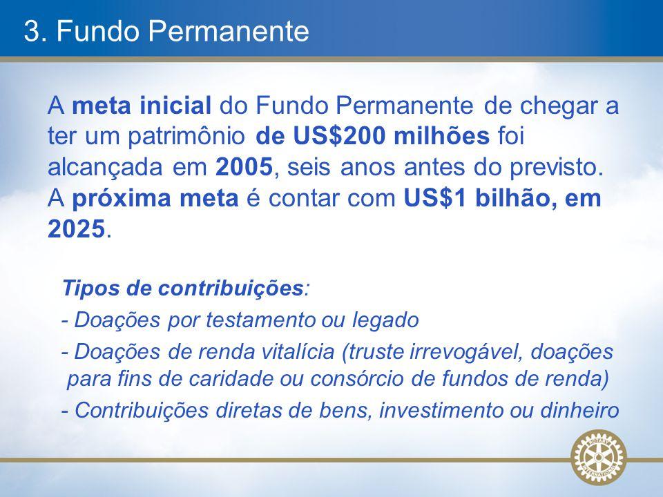 3. Fundo Permanente Tipos de contribuições: