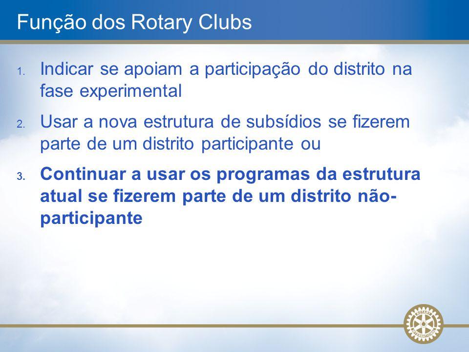 Função dos Rotary Clubs