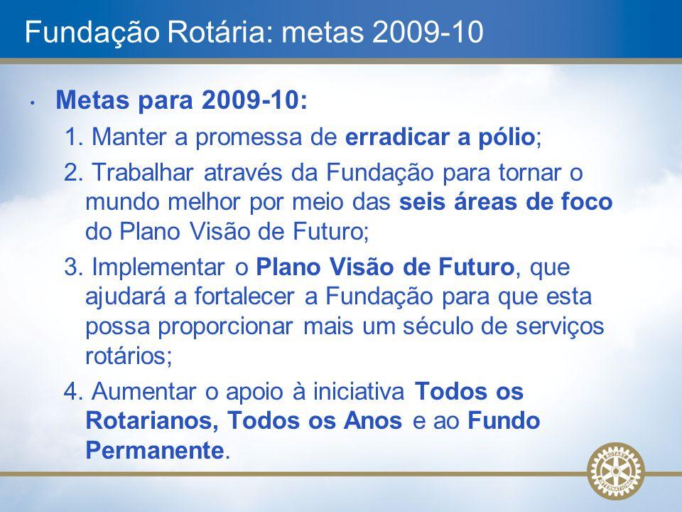 Fundação Rotária: metas 2009-10