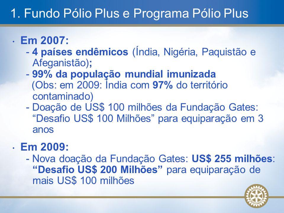 1. Fundo Pólio Plus e Programa Pólio Plus