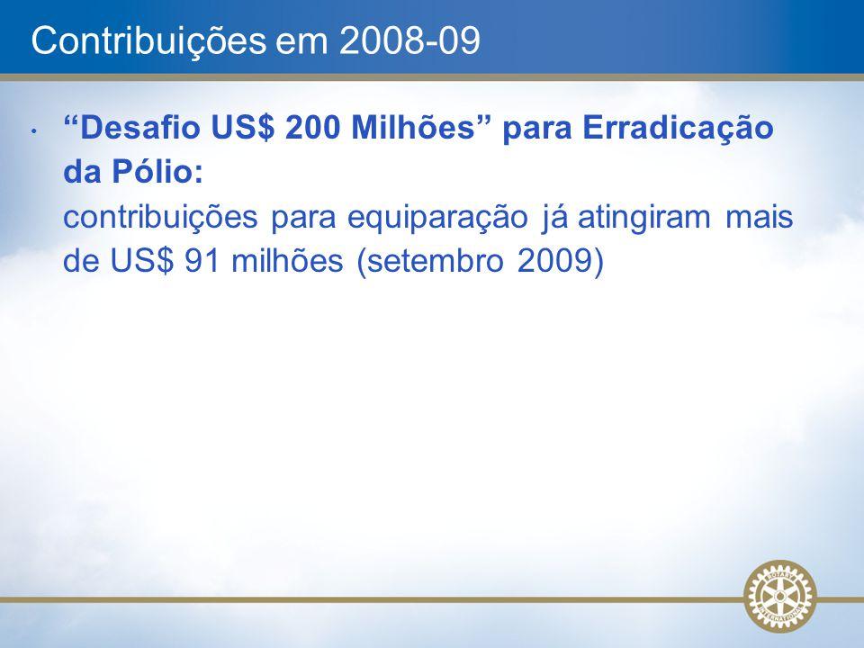 Contribuições em 2008-09