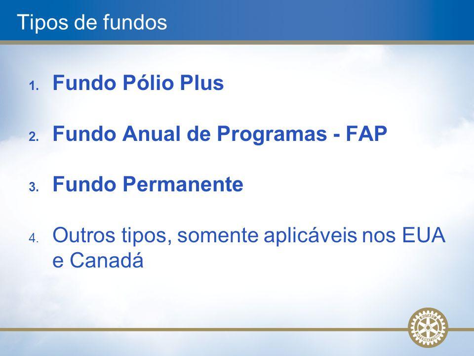 Fundo Anual de Programas - FAP Fundo Permanente