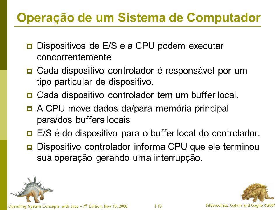 Operação de um Sistema de Computador