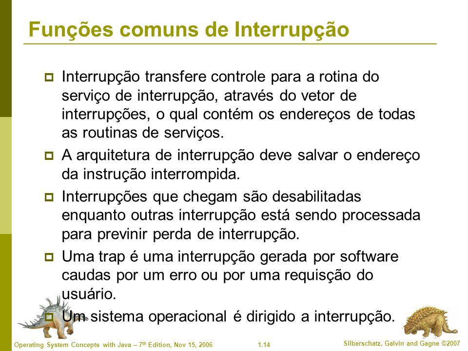 Funções comuns de Interrupção
