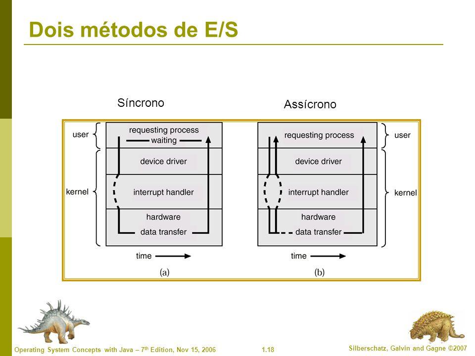 Dois métodos de E/S Síncrono Assícrono