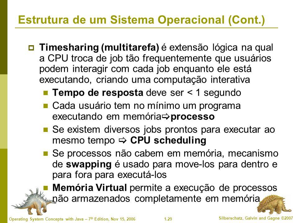 Estrutura de um Sistema Operacional (Cont.)