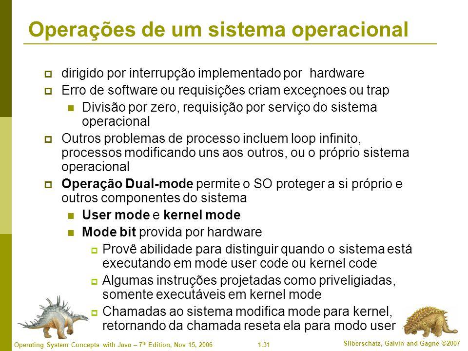 Operações de um sistema operacional