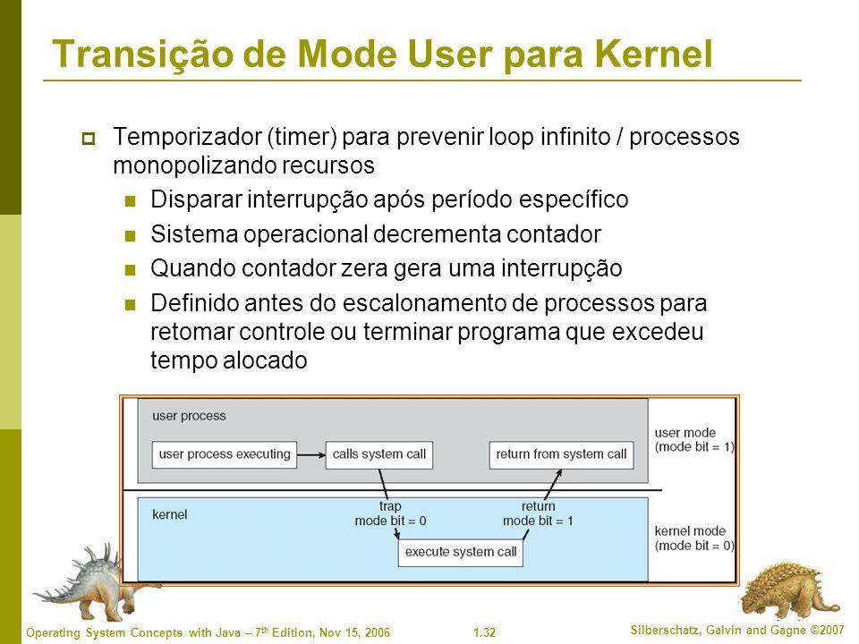 Transição de Mode User para Kernel