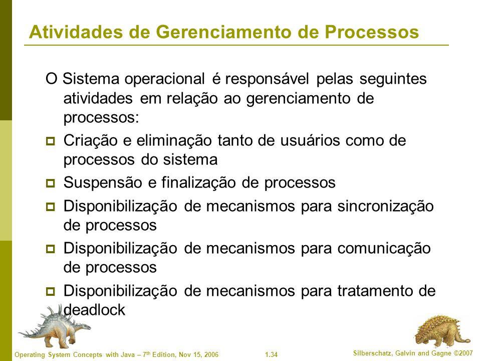 Atividades de Gerenciamento de Processos