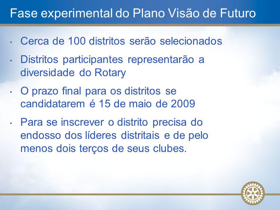 Fase experimental do Plano Visão de Futuro