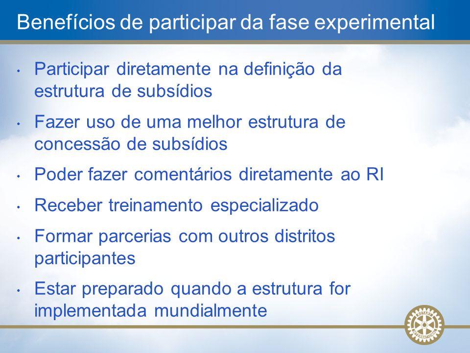Benefícios de participar da fase experimental
