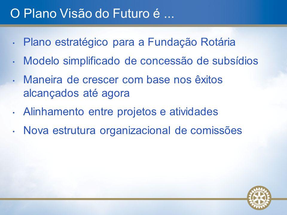 O Plano Visão do Futuro é ...
