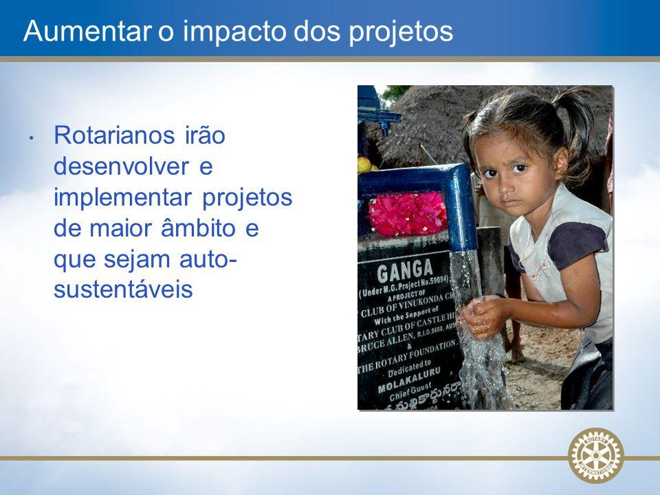 Aumentar o impacto dos projetos